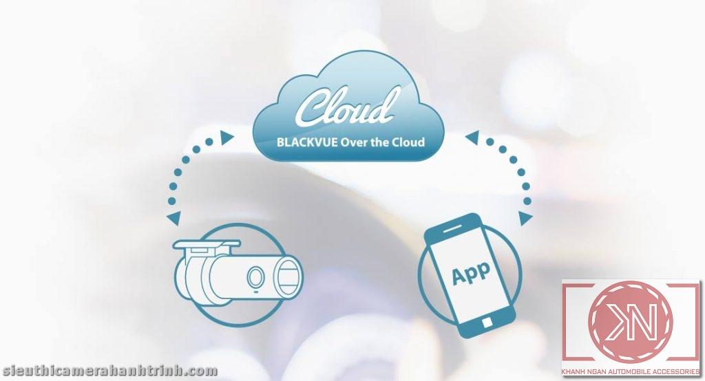 Công cụ điện toán đám mây thông minh Cloud